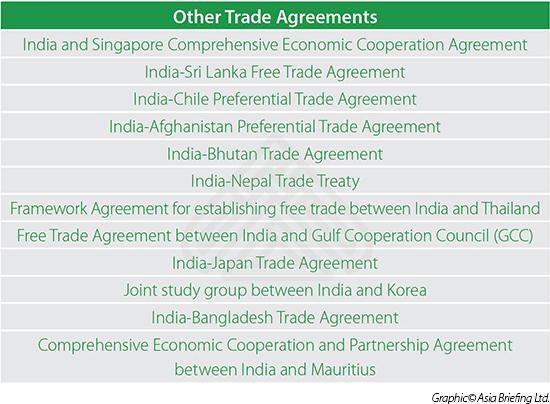 Indias other trade agreements dezan shira associates indias other trade agreements platinumwayz