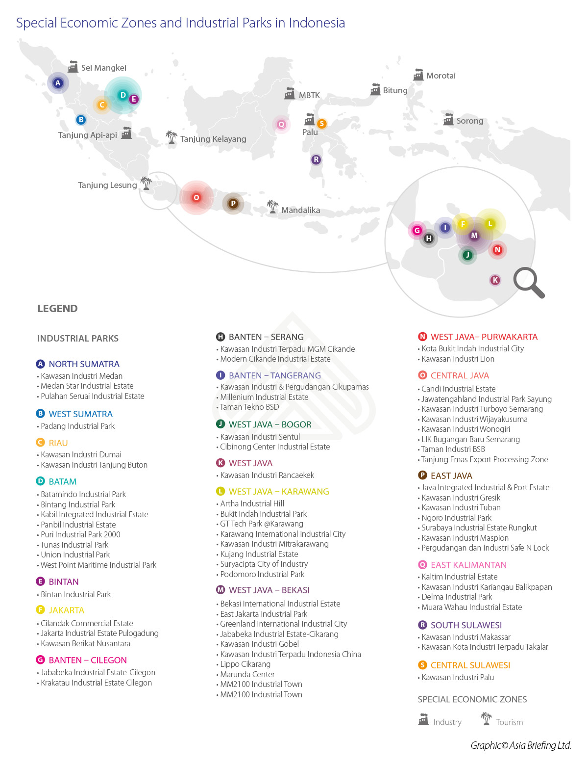 Special Economic Zones and Industrial Parks in Indonesia