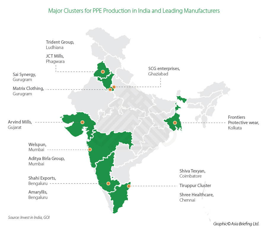 Major Clusters for PPE Production in India and Leading Manufacturers