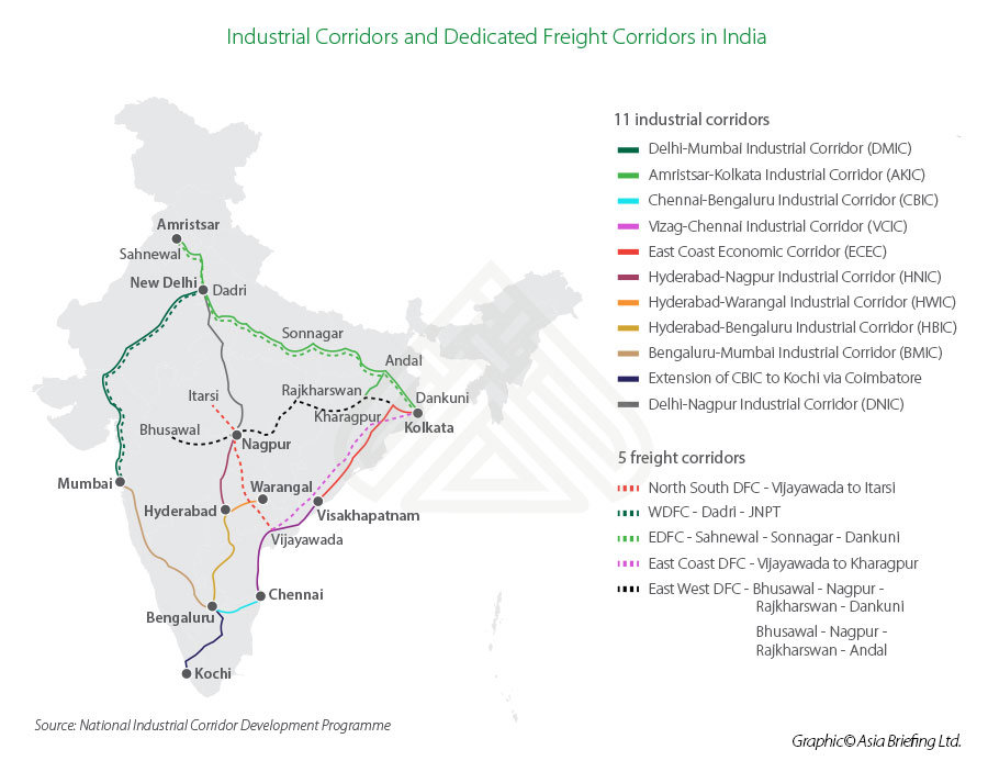 Industrial Corridors and Dedicated Freight Corridors in India