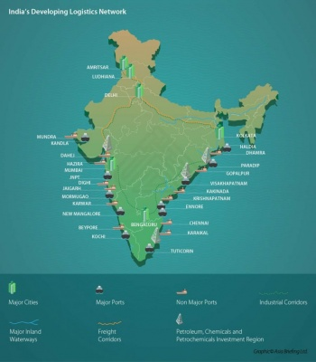Logistics Network in India